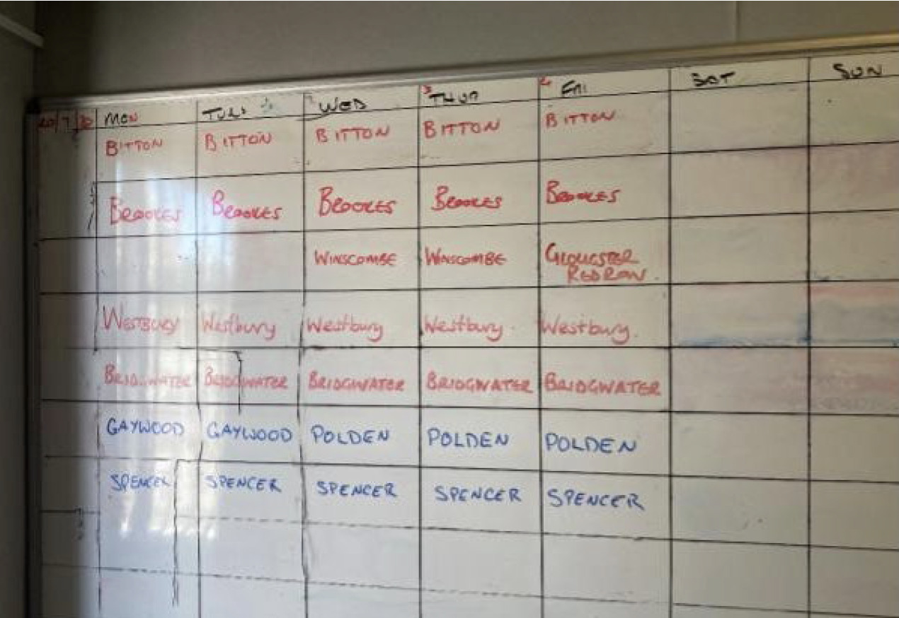Old Whiteboard